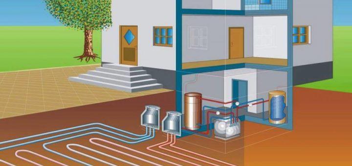 геотермално отопление